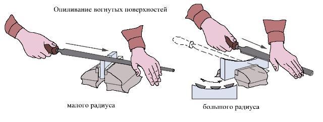Опиливание вогнутых поверхностей