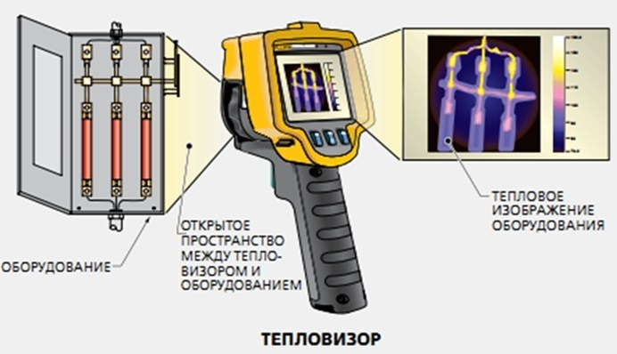 Устройство теплоизмерительного прибора