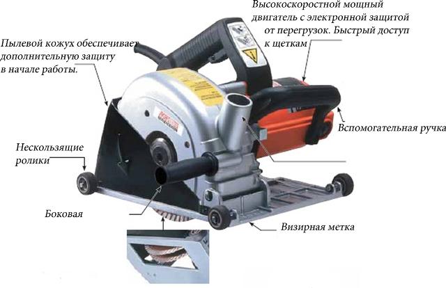 Устройство штроборезного инструмента