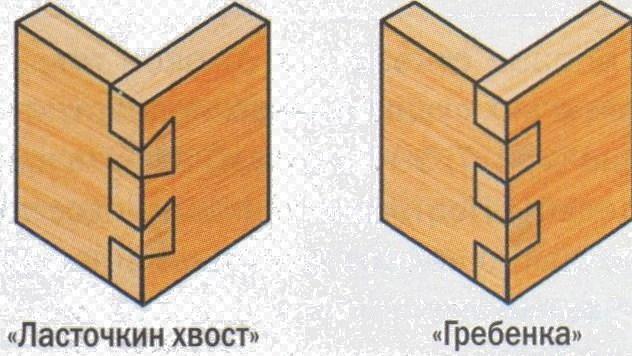 "Соединения ""Ласточкин хвост"" и ""Гребенка"""