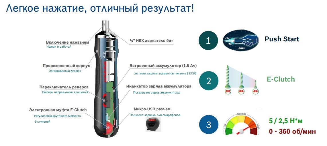 Схема устройства инструмента