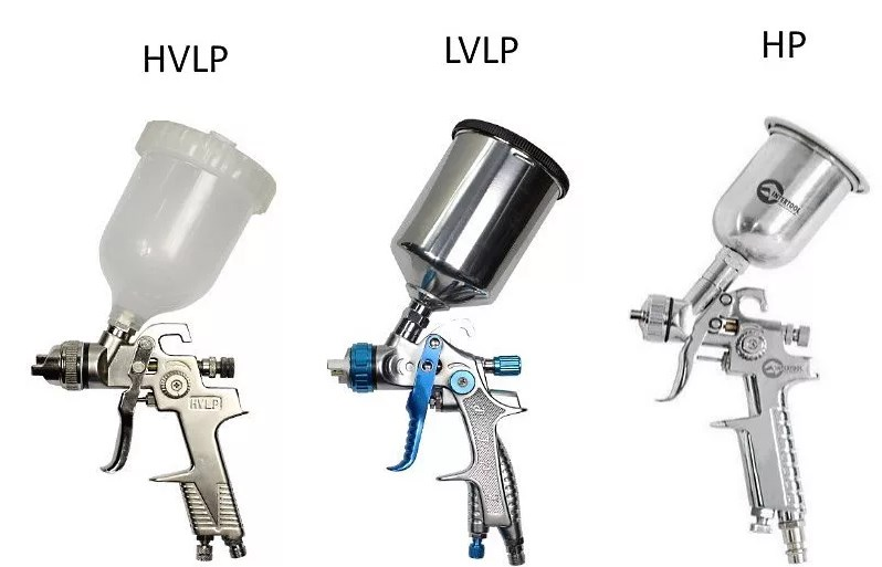 Основные маркировки инструмента