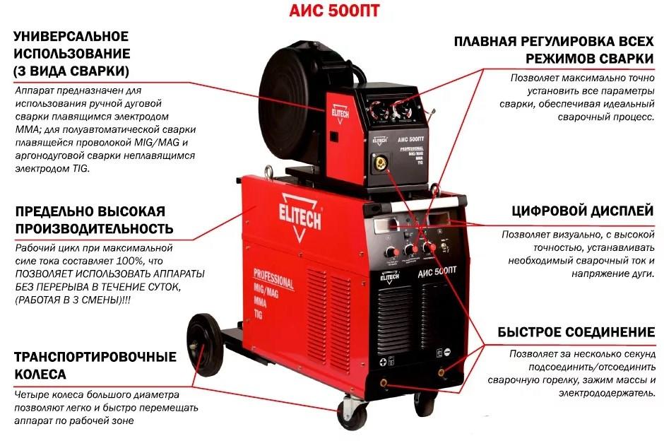 Профессиональный аппарат с описанием основных функций