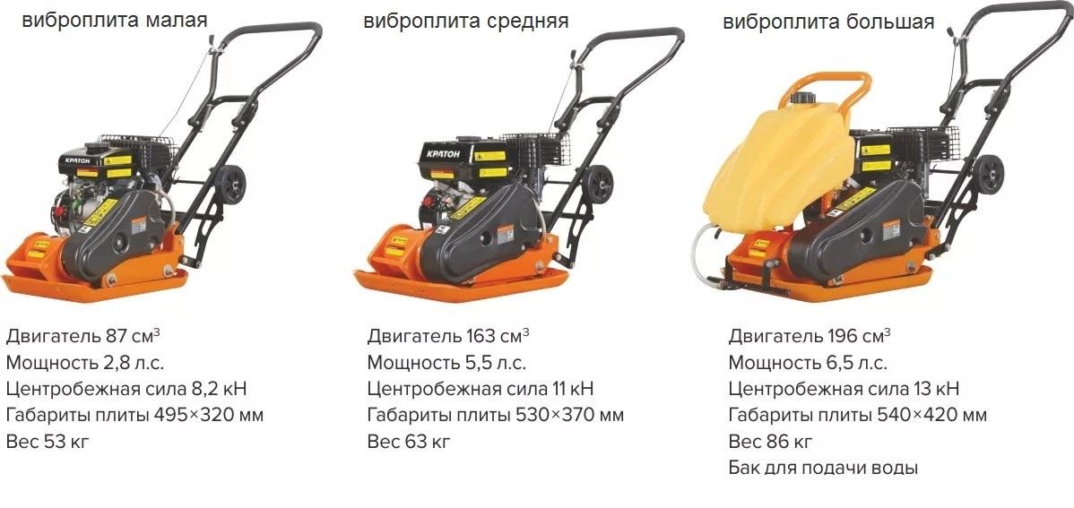 Агрегаты разных размеров