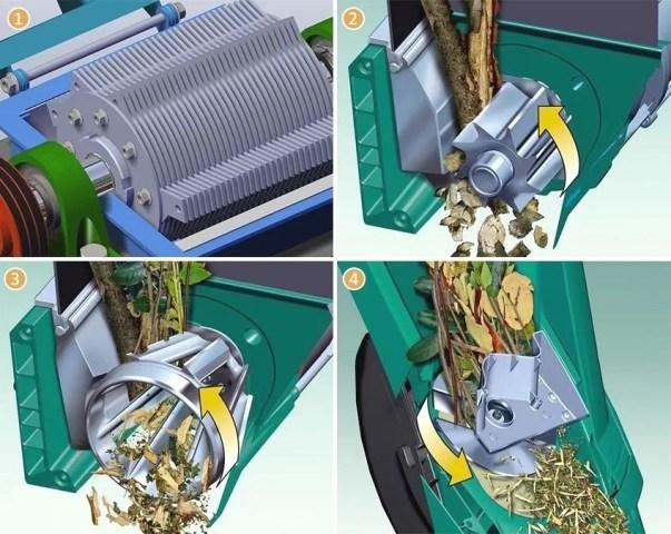 Примеры механизмов измельчения